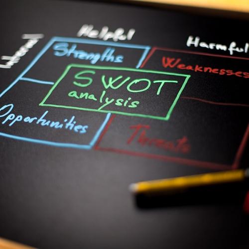 SWOT-Analyse für Einsteiger